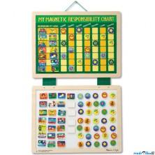 Magnetická tabule - Plánovací kalendář činností (M&D)